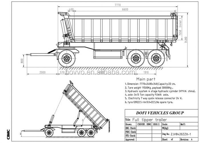 cargo box tri-axle hydraulic cylinder dump trailers farm trailer tractor tipper trailer