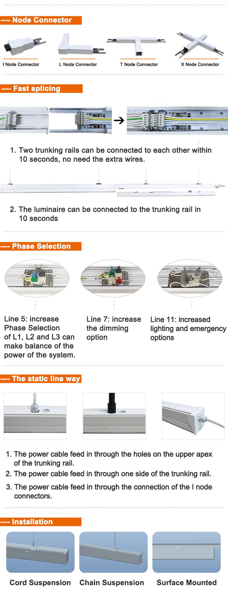 Linear Trunking system2.jpg