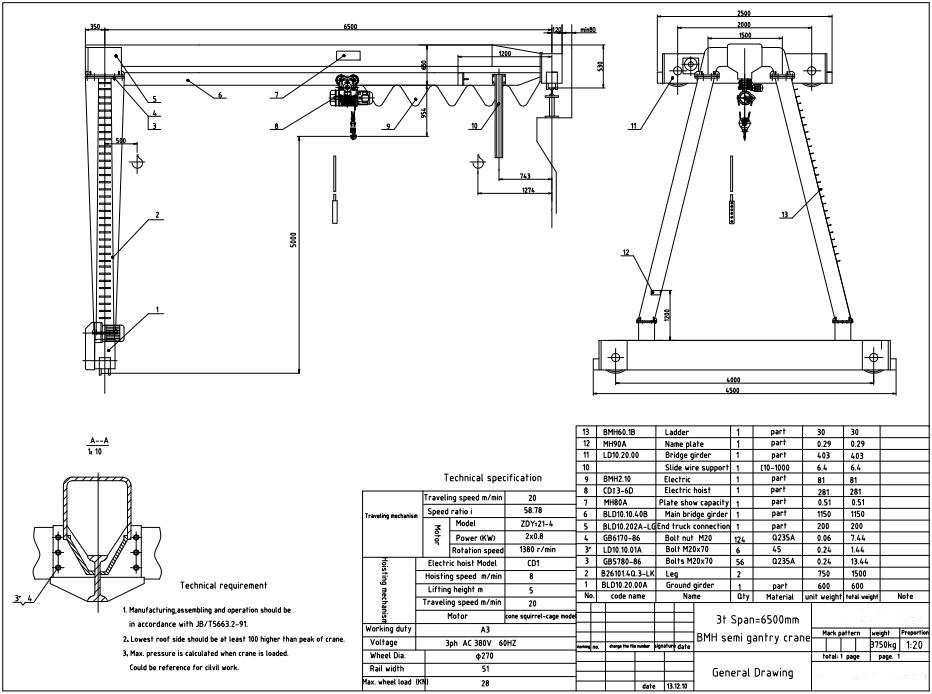 gantry design diagram