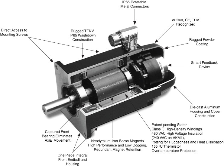 Ac    Servo Motor Prices  Buy Servo Motor Servo Motor Prices    Ac    Servo Motor Product on Alibaba