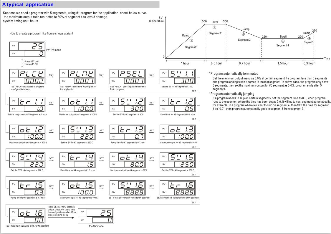 Multi input programmable pid temperature controller 1200 c