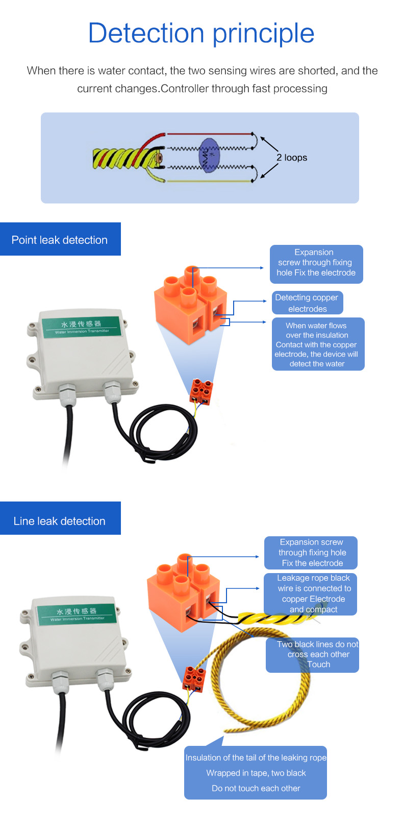 water leak detect used to Industry home Usage Water Leak Detection Alarm