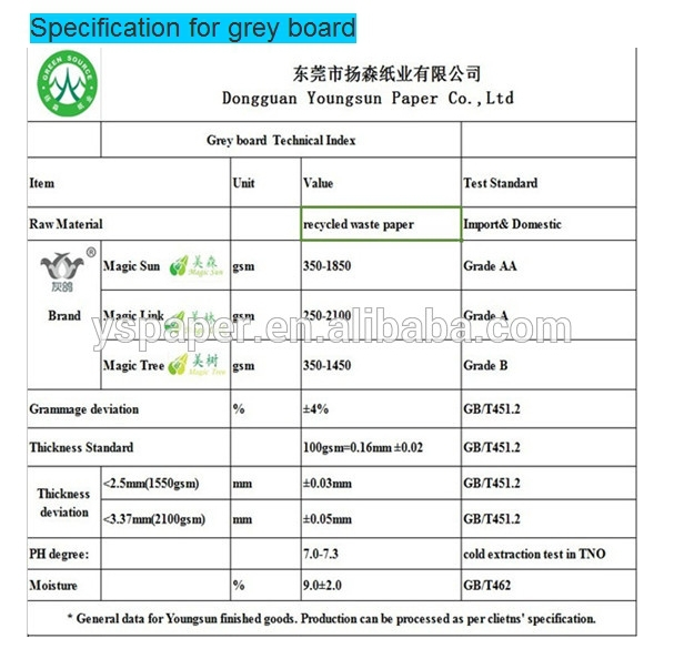 Mix pulp raw material grey board reel