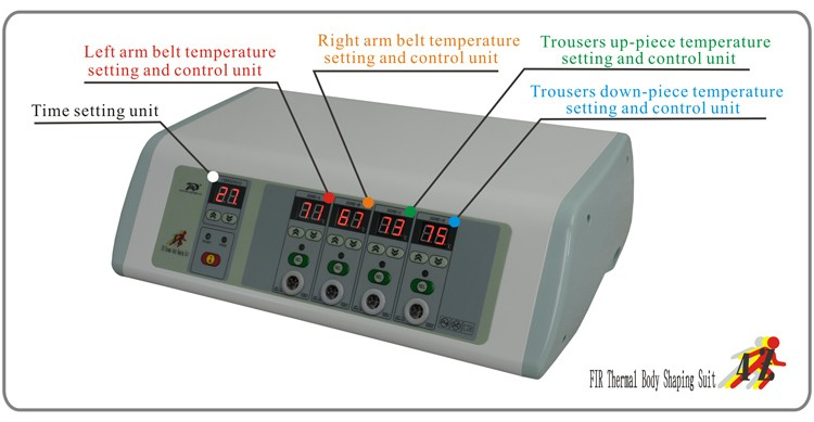 Independent temperature setting thermal blanket spa body slim machine / ems training suit