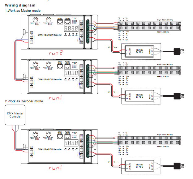 dmx wiring diagram raw 30khz 5ch rdm dmx dmx master and dmx decoder for movie ... 5 pin dmx wiring diagram