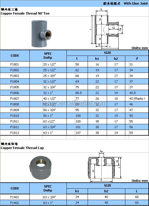 Duct fitting dimensions images reverse search