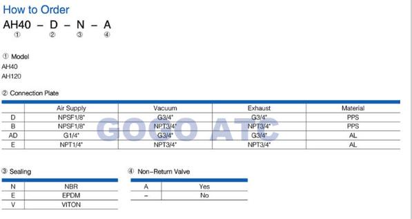 Gogo Atc Multistage Vacuum Generators Am125l-b-n Airbest Type Max Vacuum  Level -92kpa Max Vacuum Flow 1400l/min - Buy Vacuum Generators,Multistage