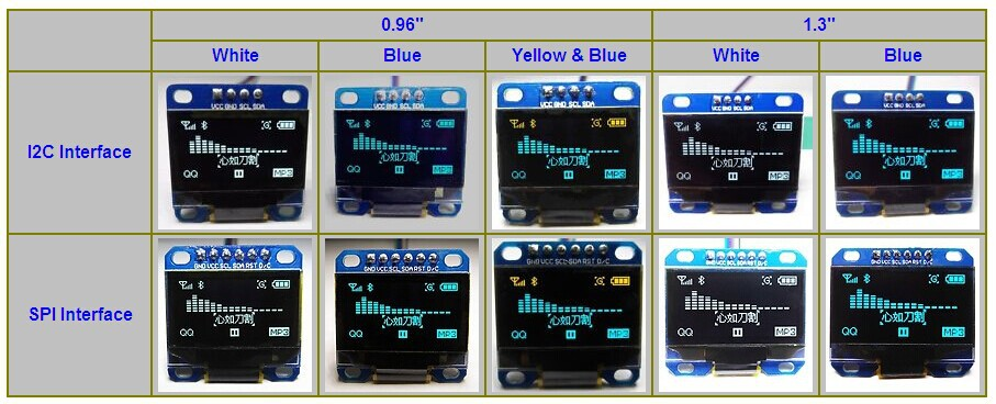 1.3 Inch Spi Serial 128*64 Blue Oled Lcd Led Display Module For ...