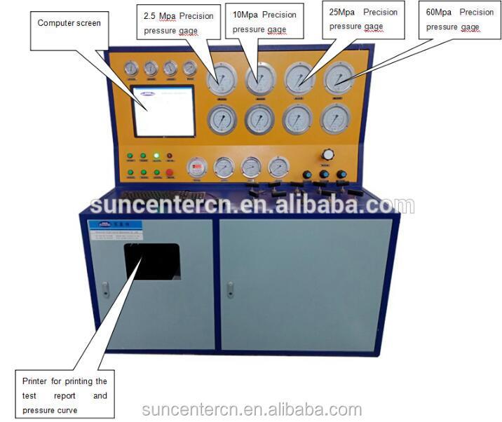 Suncenter Dn15 Dn400 Range Max 600 Bar Pressure Safety