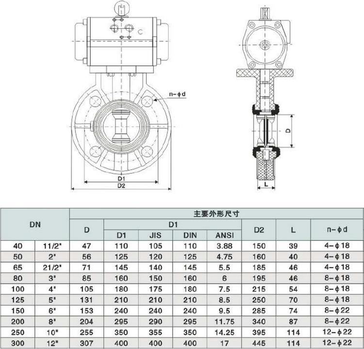 중국 250mm PVC 공압 웨이퍼 나비 밸브