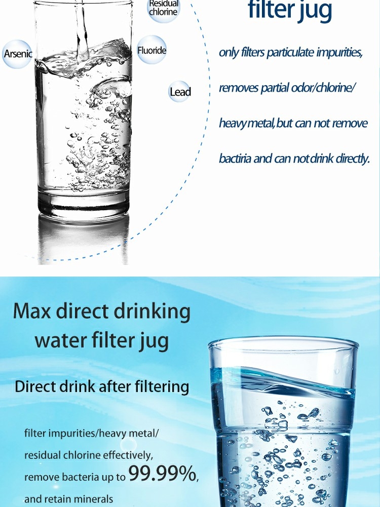 2.5L Best quality cheap price household health mineral water filter