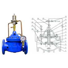 <span class=keywords><strong>Air</strong></span> Control Valve Pressure Reducing Valve Fire Hydrant Valve
