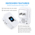 Waterproof Door Chime Kit Operating at over 1000 Feet with 1 Plug-In Receivers Wireless Doorbell