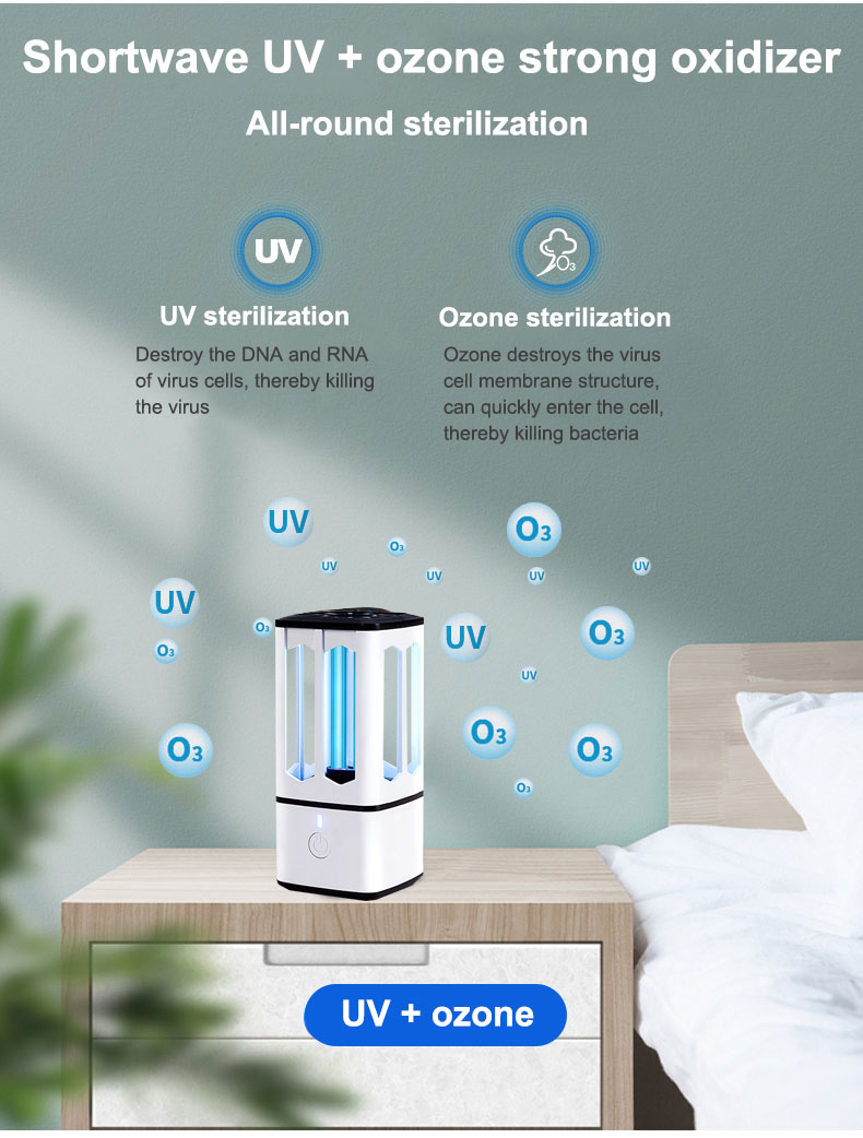 Portable 3.8W Vehicle-mounted Car Ultraviolet Disinfection Home Travel Mobile Charging Sterilization Lamp