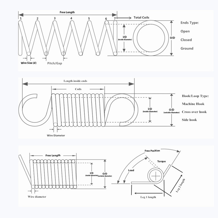 Custom formed stainless steel wire hooks manufacturer