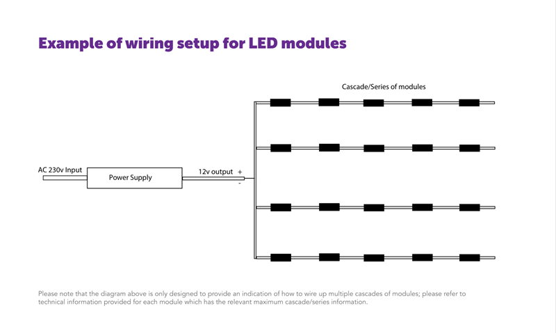 High quality RGB led letter SMD5050 Alphabet DC12V IP44 for led letters light decoration RGB led module letters