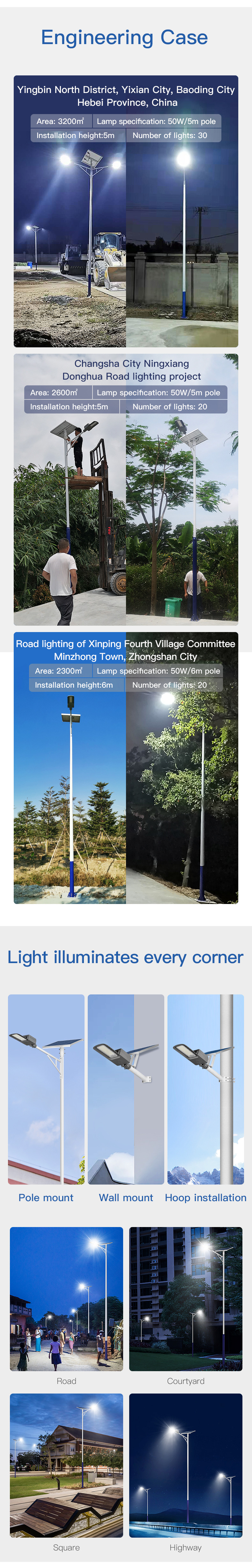 Industrie 4.0 Unieke Ip65 Outdoor Waterdichte Intelligente 100W 200W 300W All In One Led Zonne-straat Licht