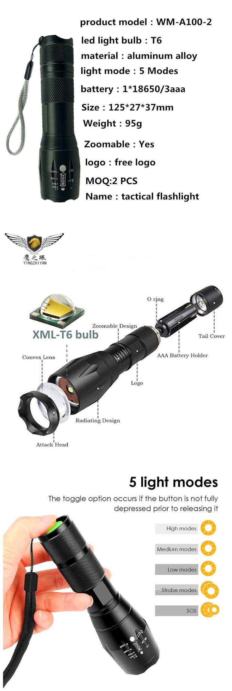 Forte DEL police SWAT lampe de poche à nouveau Chargeable Zoom Power Batterie SOS