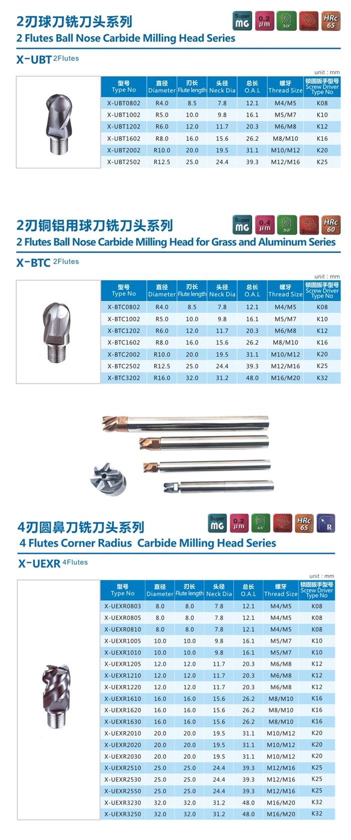 Nguyên Liệu Tinh Khiết Chất Liệu Carbide Chống Rung Giữ Công Cụ Nhàm Chán Bar Cho Máy Phay