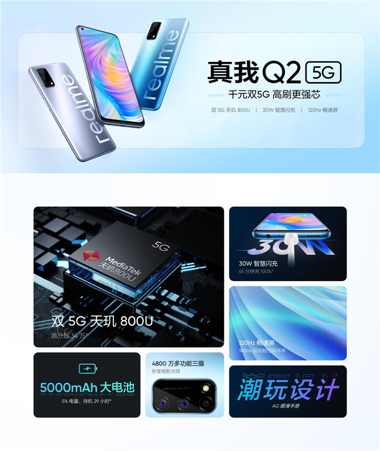 New for Realme Q2 smartphone 120Hz smooth speed screen 30W fast charging 5g mobile phone