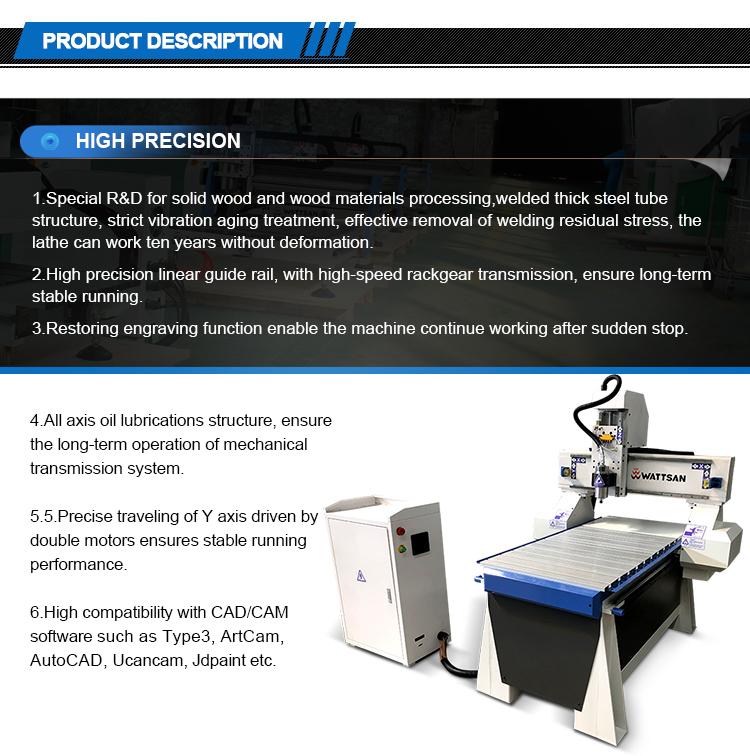 WATTSAN * 600*900mm 1.5kw 3 eje de engranaje y rack conducción cnc máquina de talla de madera con controlador DSP