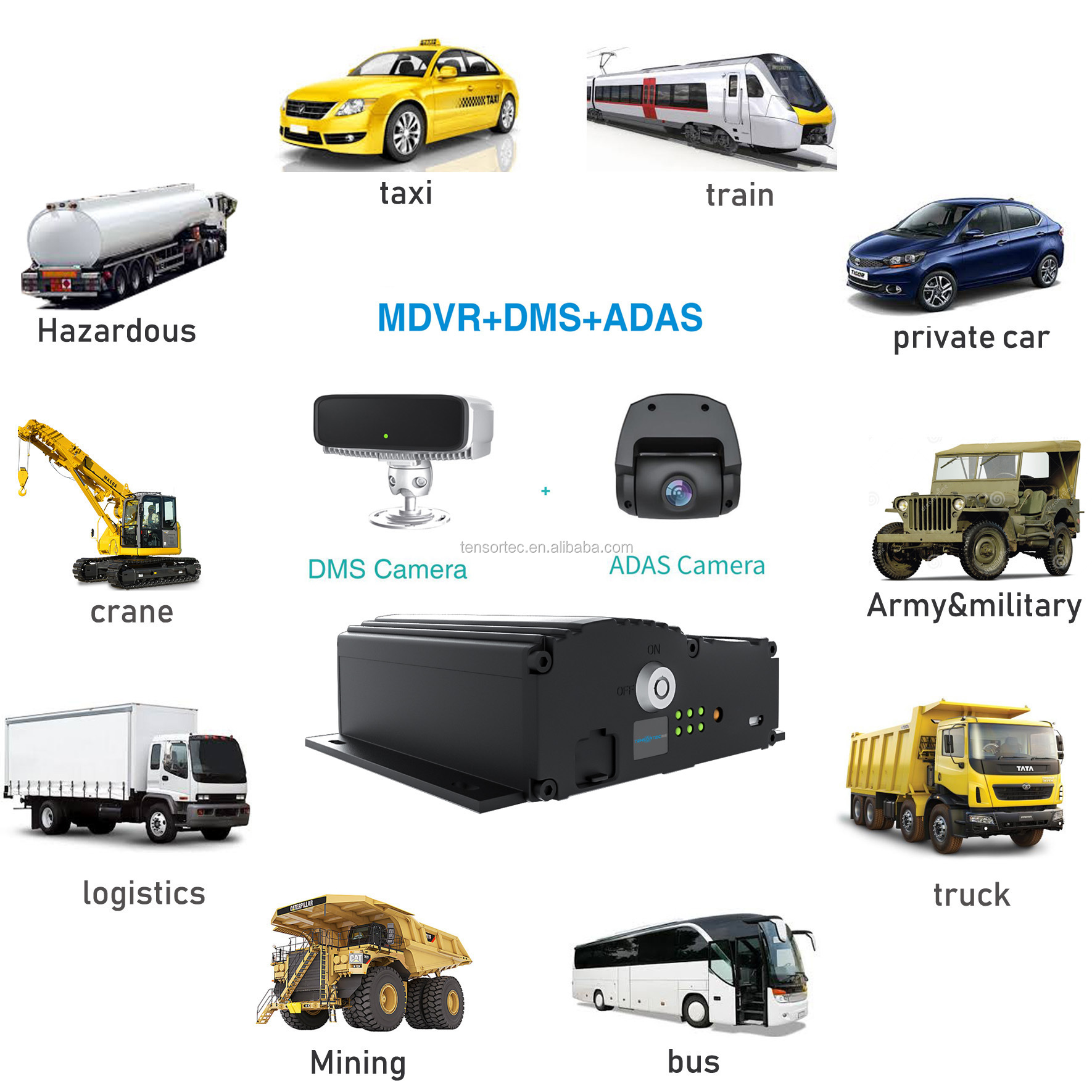 2019 Profesional High-end custom logo 4ch dash cam Auto Monitor GPS BEVEILIGING VIDEO voertuig auto camera dvr BLACK BOX wifi dvr