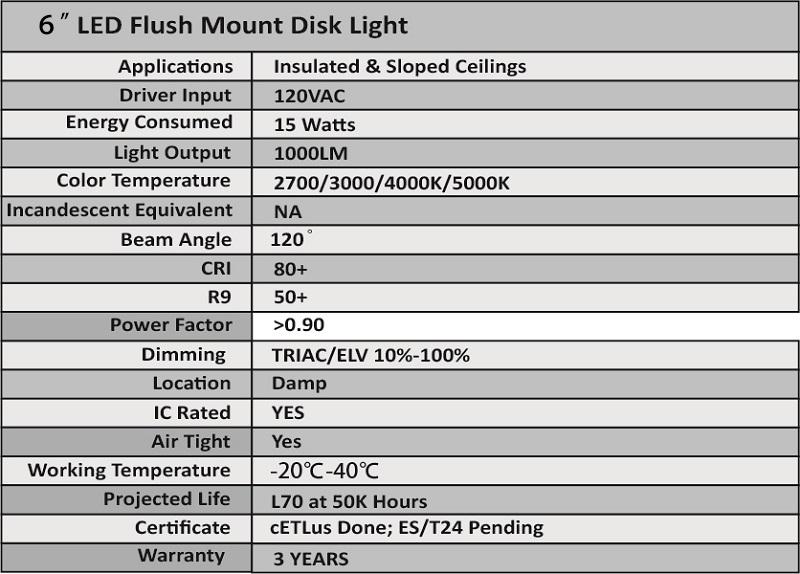 ETL led karartma disk gömme düşük profil 6 inç aşağı ışık led