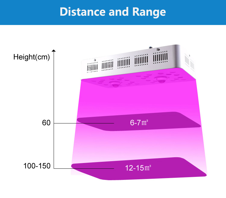 hydroponic plant grow lamp greenhouse full Spectrum led grow light