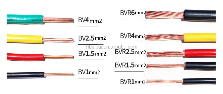 Yüksek kaliteli bakır tel BV BVR kablosu 6 sq mm esnek elektrik teli tek çekirdekli 6mm kare bakır elektrik teli kablosu