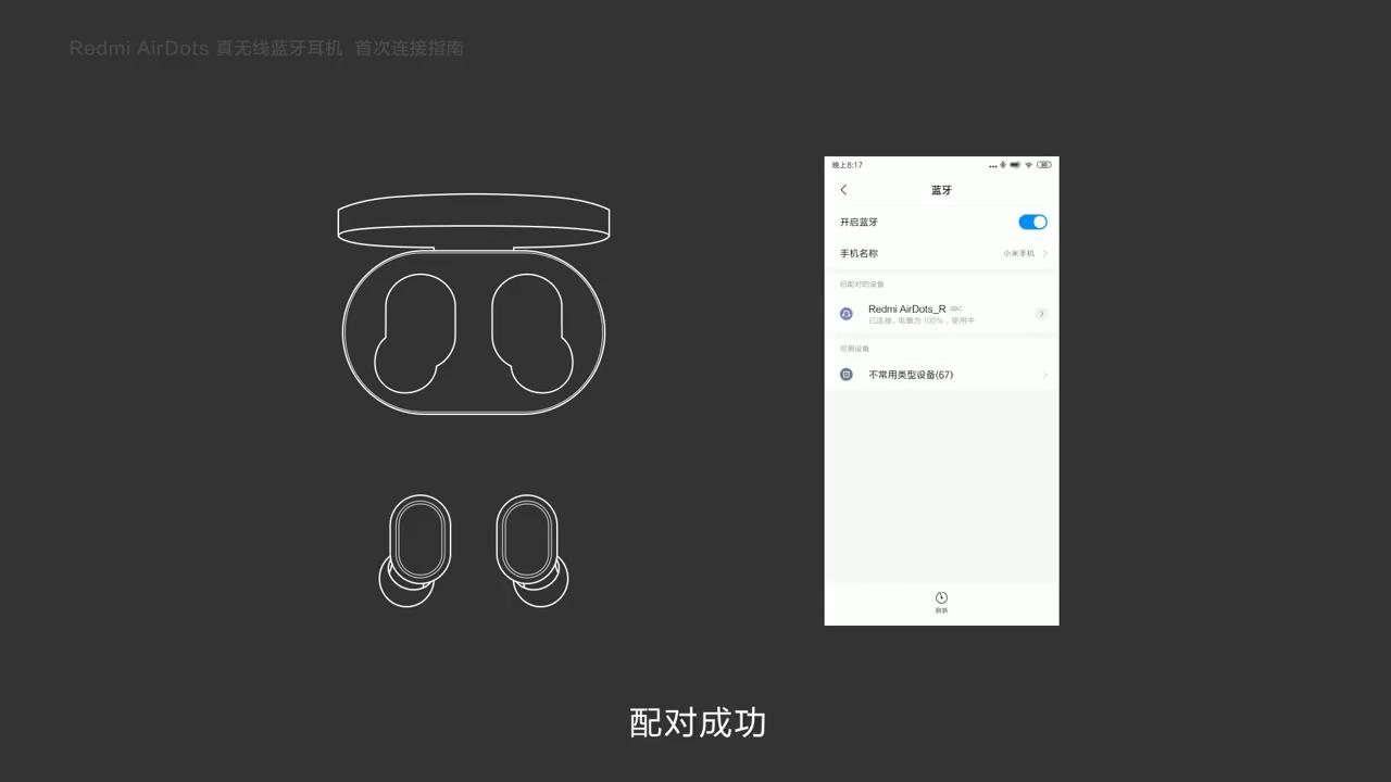 Trasduttore Auricolare senza fili Per Xiaomi Redmi Airdots Auricolari Bluetooth 5.0 auricolare