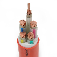 BS6387 BBTRZ BBTRQ MI cable flexible mineral insulated fireproof cable price list