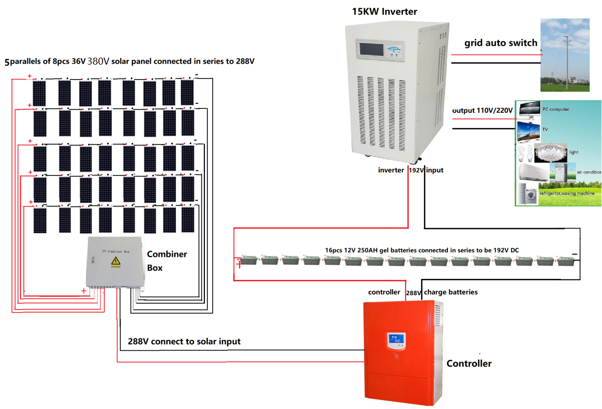 15kw solar power system.png