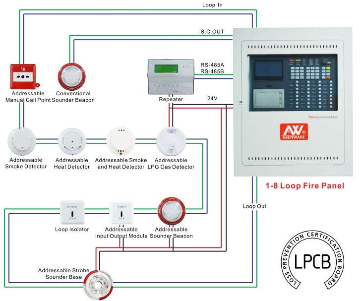 Factory Fire Alarm System Addressable Fire Control Panel 2