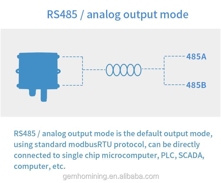 4 ~ 20mA venda quente testador de fazenda iot 3 em 1 soil moisture sensor sensor de temperatura rs485