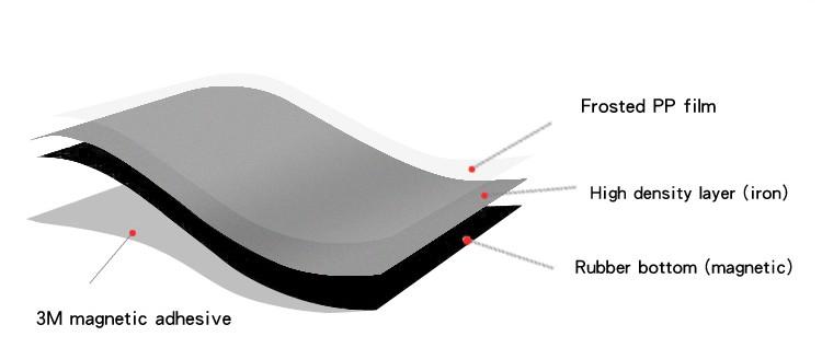 Magwall rocha cinza personalizar magnético montado na parede placa preta placa de giz erase seco e macio rolo de filme PP para escrita e desenho