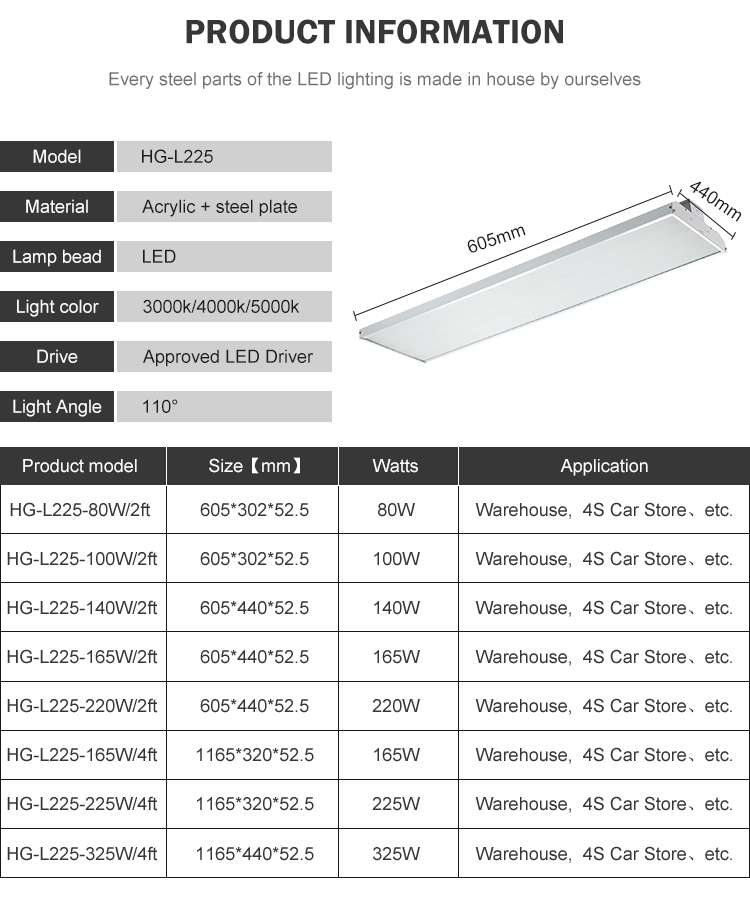 Warehouse office surface installation adjustable 80w 100w 140w 165w 220w 225w 325w Linear High Bay Light