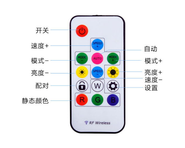 2020 new led strip controller rf wireless led controller