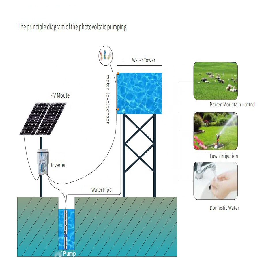 solar water pumping machine dc submersible water pump electrical water pump