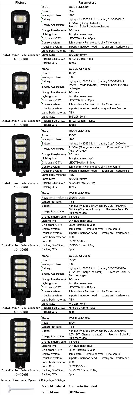 Desain Baru Pabrik Penjualan Langsung 60W 90W 120W 150W 200W 250W 300W Terintegrasi semua Dalam Satu Solar Led Lampu Jalan Led Halaman Cahaya