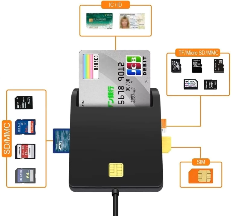USB Smart Card Reader, CAC Card Reader ใช้งานร่วมกับ Windows Mac OS และ Linux SD MicroSD TF ATM ID IC Chip Card Reader