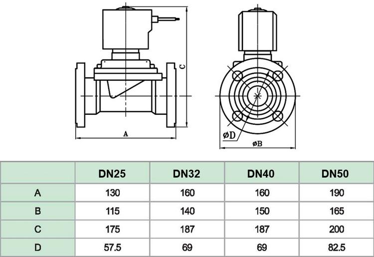 COVNA 80mm 3 इंच 12V डीसी स्टेनलेस स्टील निकला हुआ किनारा प्रकार उच्च दबाव पानी Solenoid वाल्व