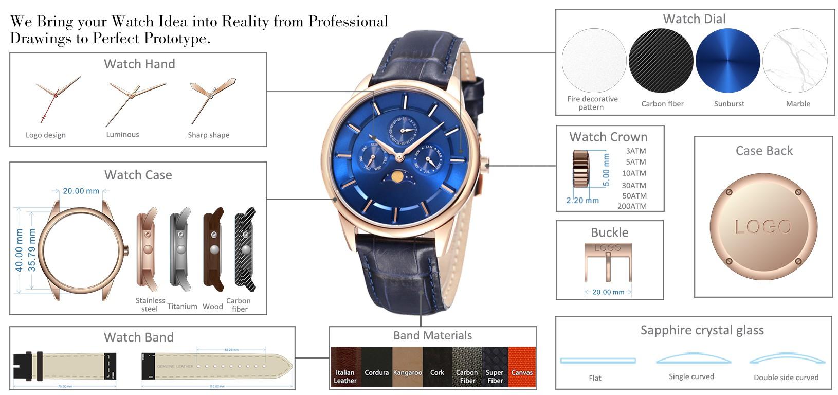 時計部品御代田自動 821A カスタマイズ日付機械式時計のムーブメント