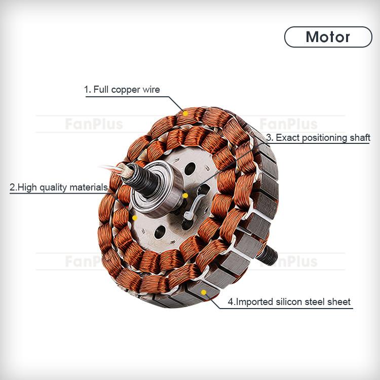 Montato a soffitto Aria Fredda Motore A Corrente Continua Controllato A Distanza Ha Condotto La Luce di Ventilatore Elettrico
