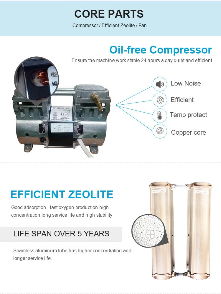 10 liter oxygen concentrator JAY-10
