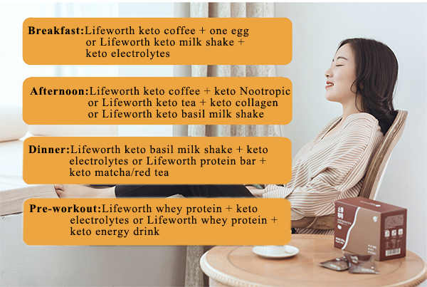 Lifeworth private label chocolate sabor nootropics keto fórmula bebida