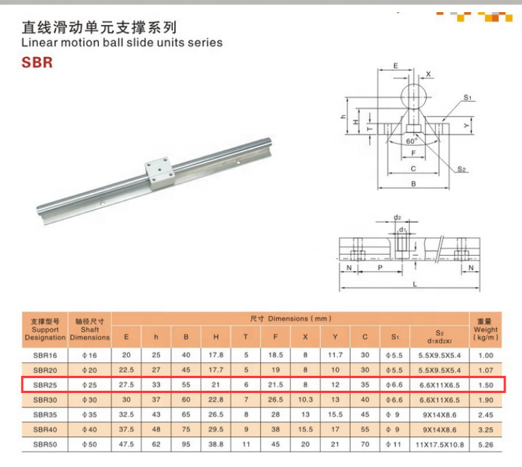 SBR16 linear bearing SBR16-L2500mm cnc linear guide rail linear motion guide