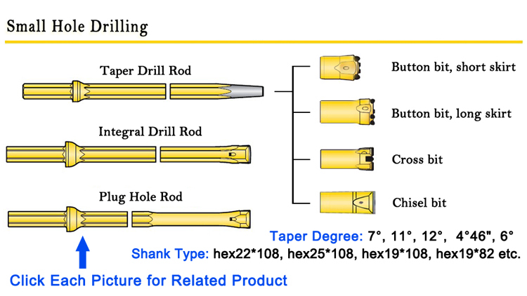 Rock Drill Taper Button Bit for Drilling Hole