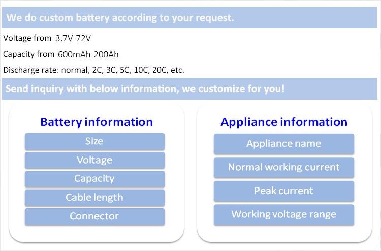 Ricaricabile 1S3P 3.7v 10000mah li-ion 18650 12V battery pack