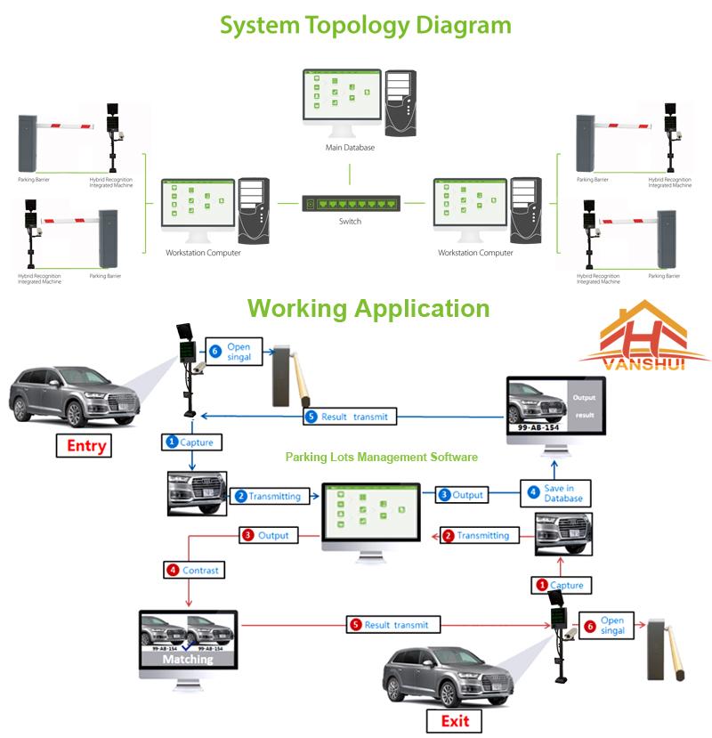 LPRS2000-diagram.jpg