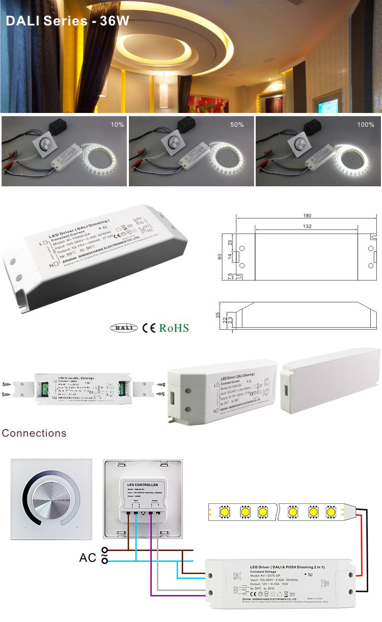 KI-42900-DA 37.8W 900mA constant current DALI indoor LED drivers